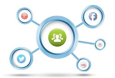 Cómo difundir los posts de tu blog