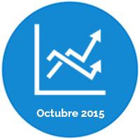Resumen mensual Octubre de 2015