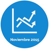 Resumen mensual Noviembre de 2015