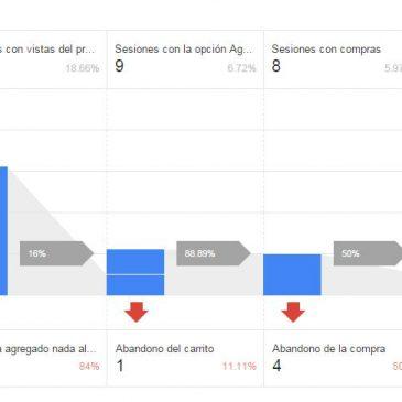 Evalúa el rendimiento de tu tienda online con Analytics