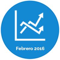 Resumen mensual Febrero de 2016