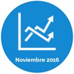 Resumen mensual Noviembre de 2016